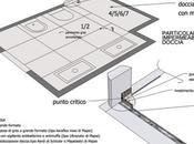 Corso tecnico-pratico Interior Design Bari lezioni