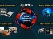 Comunicato stampa: Cisco Visual Networking Index 2011-2016