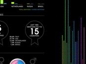 Social APPlication emozionale: Emotizer iPhone integra nuove funzioni gestione contatti amici