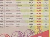 Flavio Cattaneo: Terna Pricing Power profitti solidi grazie comando prezzi