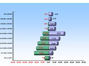 Dichiarazioni redditi Irpef anno 2011 (anno imposta 2010)