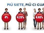 Conto Deposito InMediolanum offre 0,20% ogni amico presentato